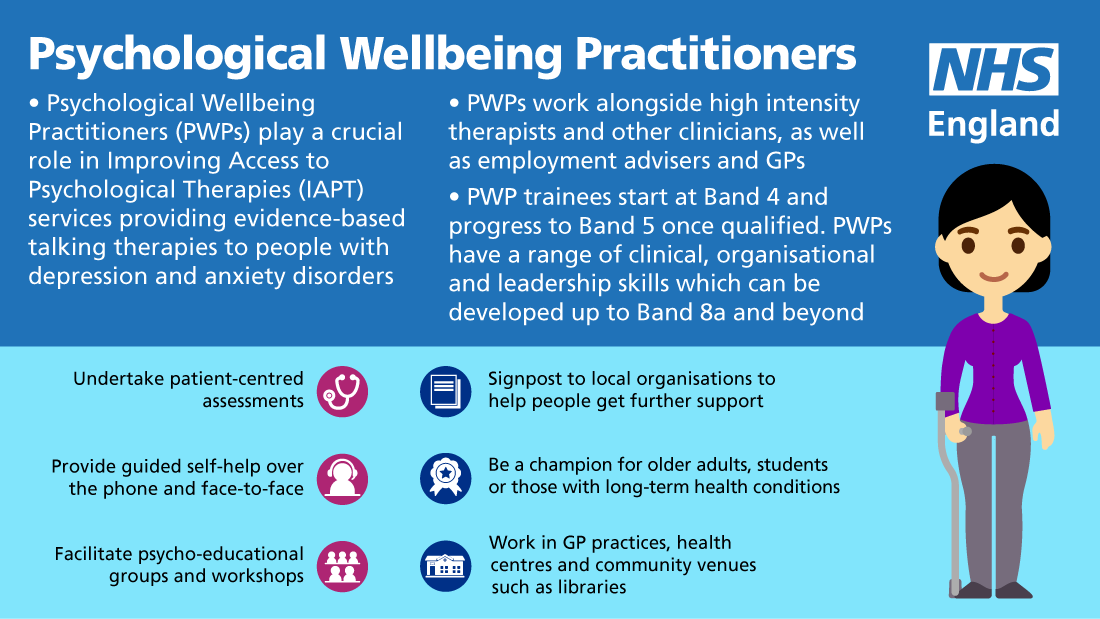 Psychological Wellbeing Practitioners 4